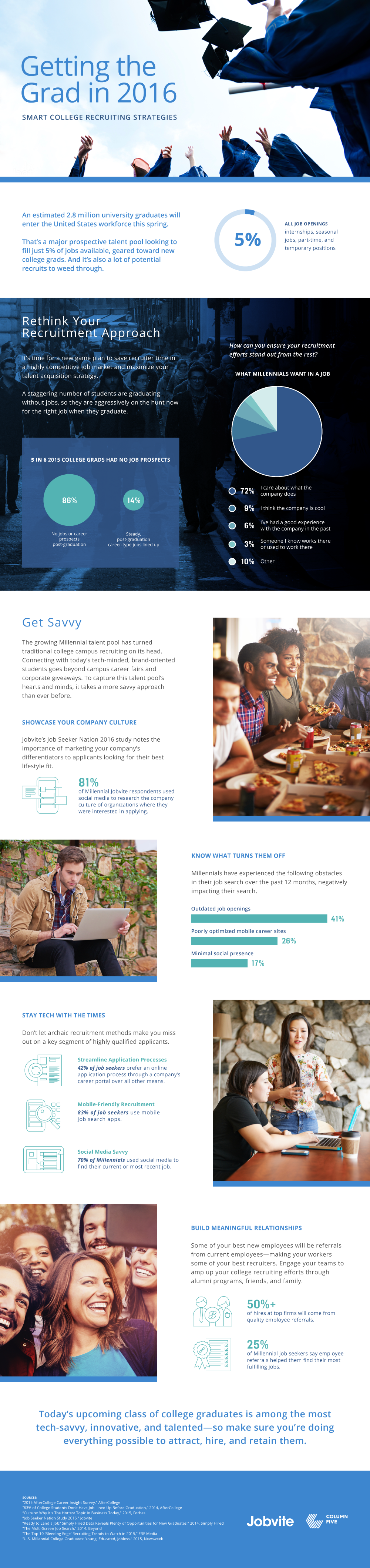 Smart College Recruiting Strategies infographic
